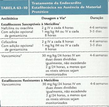 TRATAMIENTO ENDOCARDITIS 3